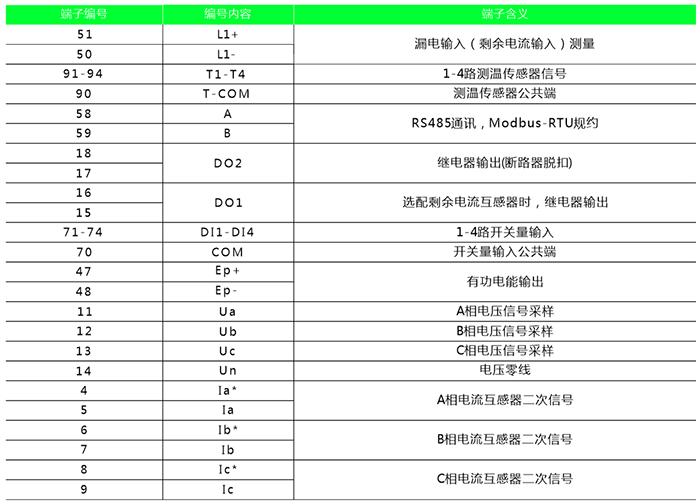 端子排列表格1111.png