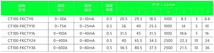 CT100-FKCTY系列互感器外形尺寸及参数2222.png
